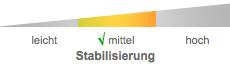Stabilisierungsgrad